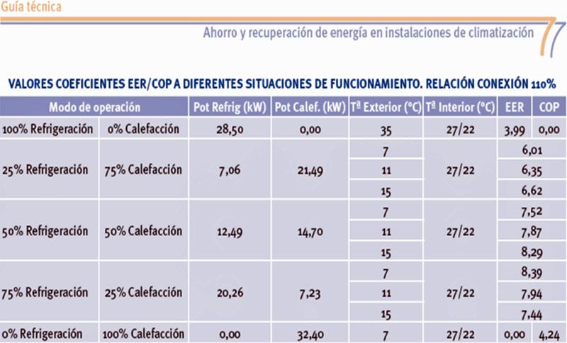 Figura 4. Guía técnica IDAE.