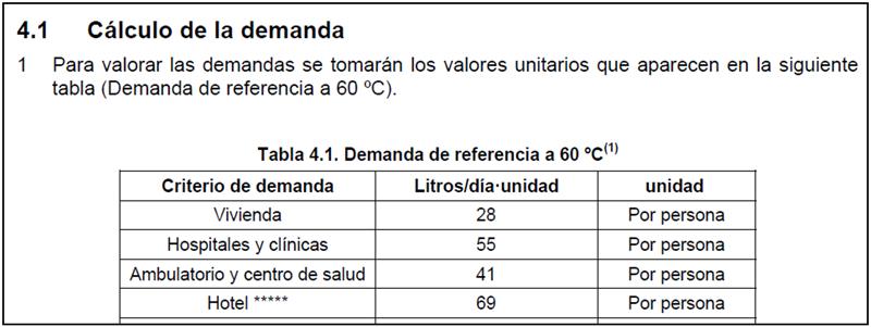 Figura 6. Cálculo de la demanda ACS.