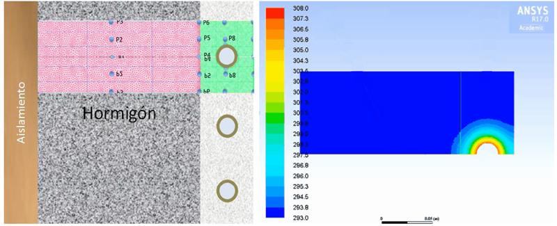 Figura 4. Modelización del comportamiento de un mortero con PCMs utilizado en cerramientos de fachada (Fuente: Servando Álvarez, Universidad de Sevilla).
