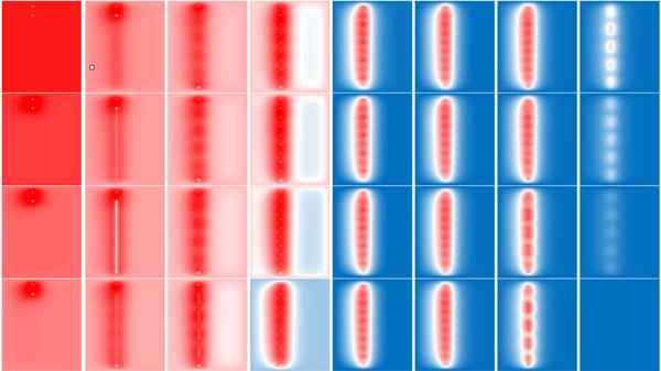 Gráfico 2. Distribución de temperatura en el subsuelo.