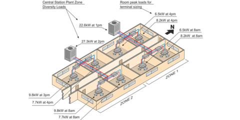 Integración de sistemas híbridos de recuperación de calor en las instalaciones frigoríficas y de climatización de un hotel