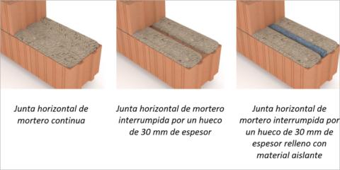 Prestaciones térmicas de los muros con bloques cerámicos y su uso en construcciones Passivhaus