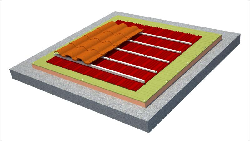 Onduline Materiales de Construcción