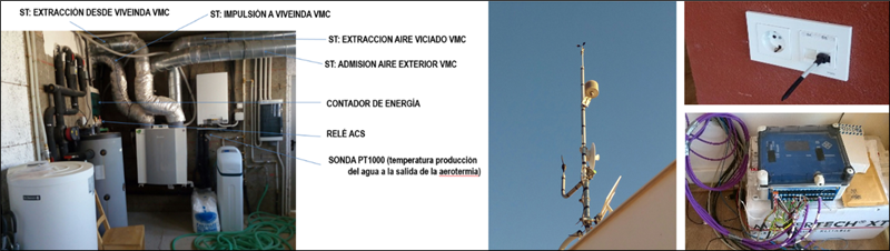 Figura 2. Sistema de monitorización. IV Congreso Edificios Energía Casi Nula 2017.