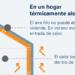 Rehabilita&Confort de Gas Natural Fenosa