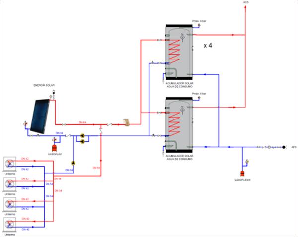 Figura 2. Esquema de principio de la instalación.