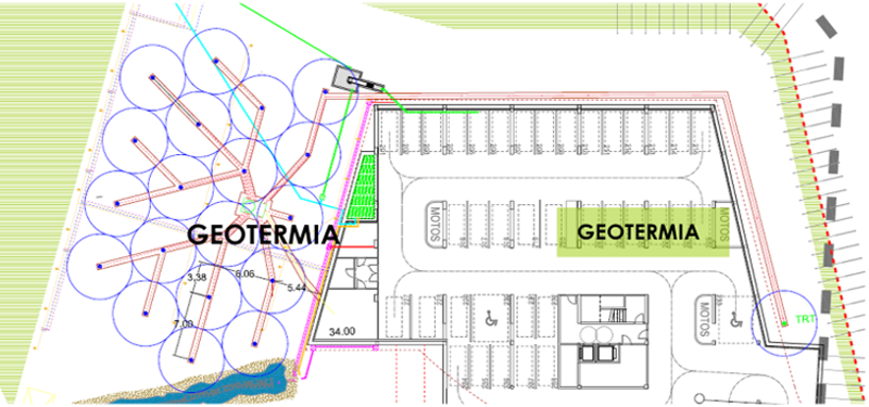 Figura 6. Geotermia.
