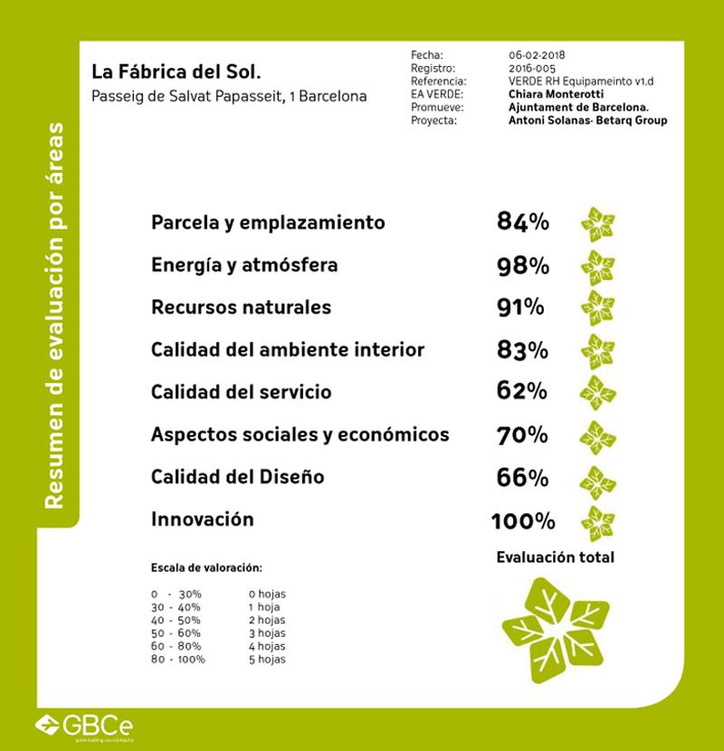 valoración de criterios