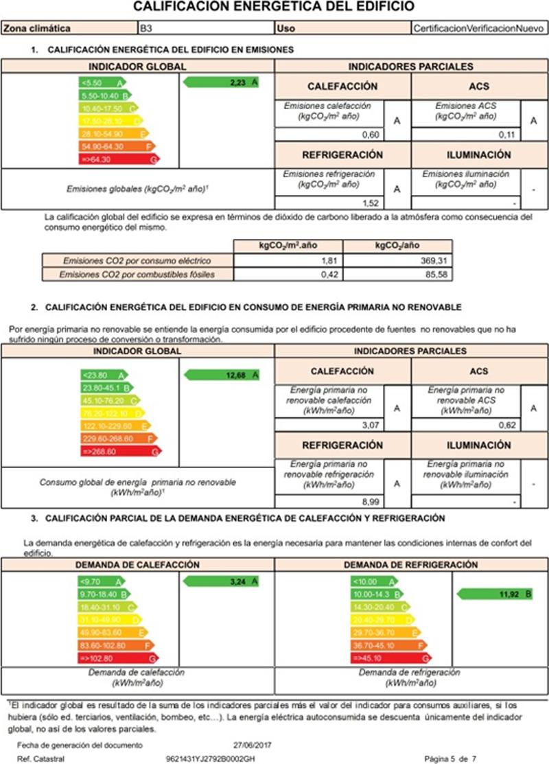 Anexo I. Certificación energética del edificio.