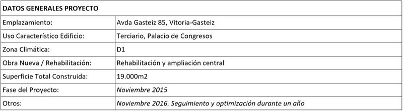 Tabla de datos generales proyecto