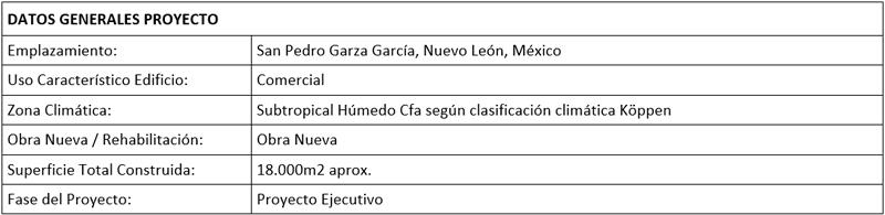 Datos generales proyectos