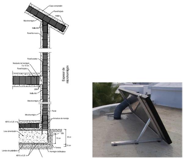 Figura 3. Sección sistema integral Baupanel. Figura 4. Panel solar de aire caliente.