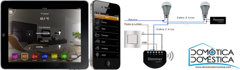 Dispositivos móviles y esquema de dimerización de lámparas.