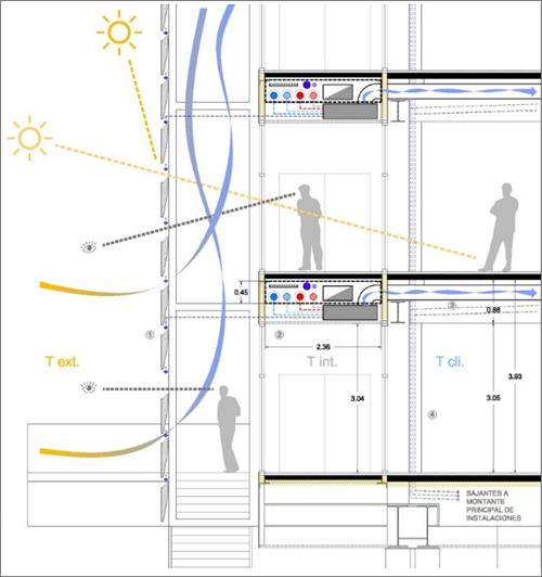 Figura 6. Muestra del panel de fachada preparada para el ensayo del rendimiento climático.