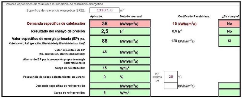 Resultado PHPP