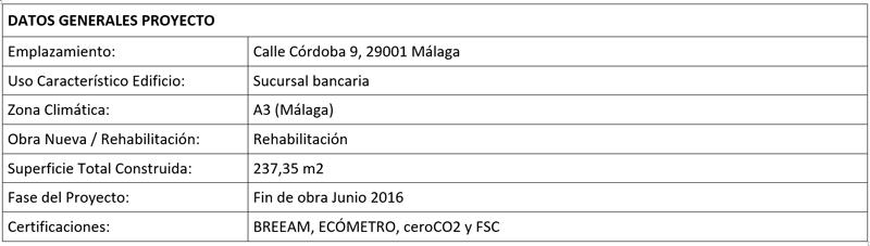 Tabla Datos Generales Proyecto