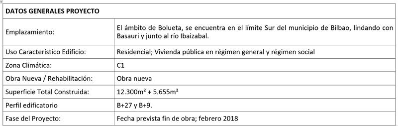 tabla 1. datos generales proyecto