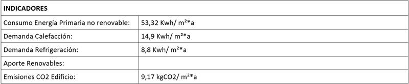 Cumplimiento DB-HE ahorro de energía