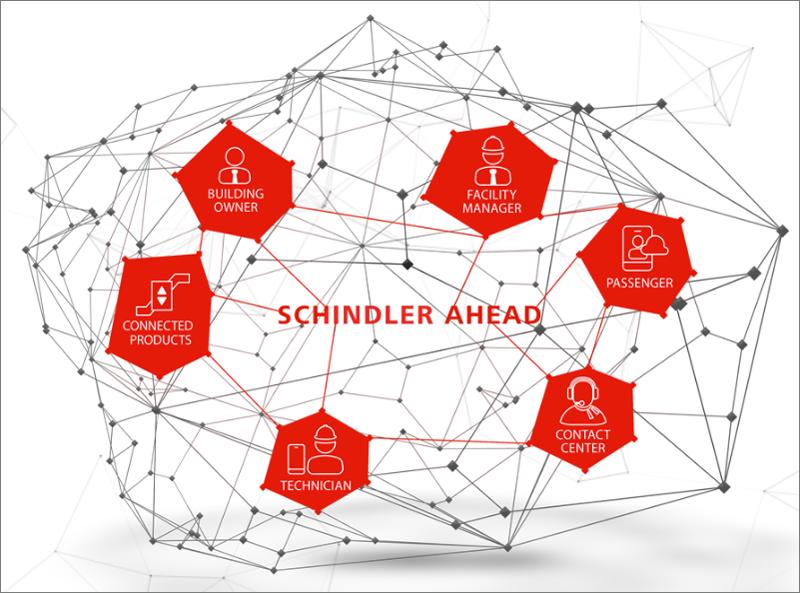 Schindler Ahead