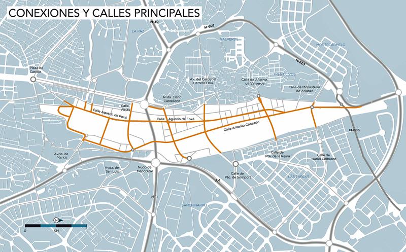 Mapa conexiones Madrid Nuevo Norte