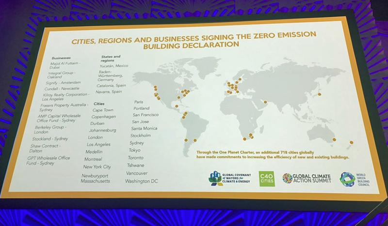 Cartel con las empresas, ciudades y regiones suscritas al plan de acción para conseguir un entorno construido descarbonizado