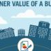 Un nuevo informe de BPIE analiza la calidad ambiental interior y el rendimiento energético en los edificios
