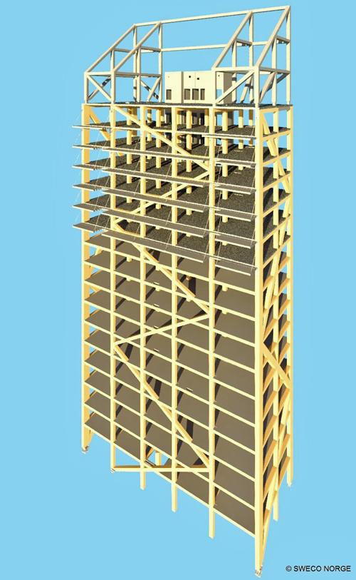 Sistema estructural