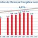 El Índice deEficiencia Energética en el Hogar de la Fundación Naturgy refleja el aumento de ahorro energético
