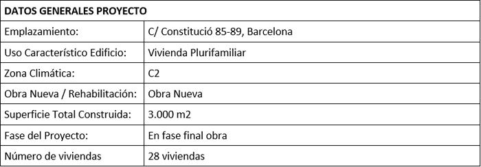Datos generales del proyecto