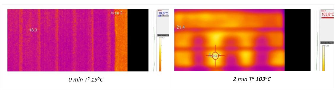 Tabla I. Secuencia térmica de calentamiento dieléctrico hormigón.