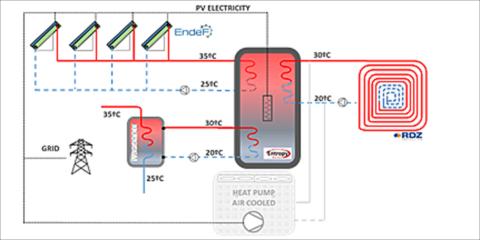 Proyecto LOWUP: Implementación de cuatro tecnologías en planta piloto – Detalle de kit de recuperación de calor en paneles solares FV con MCF