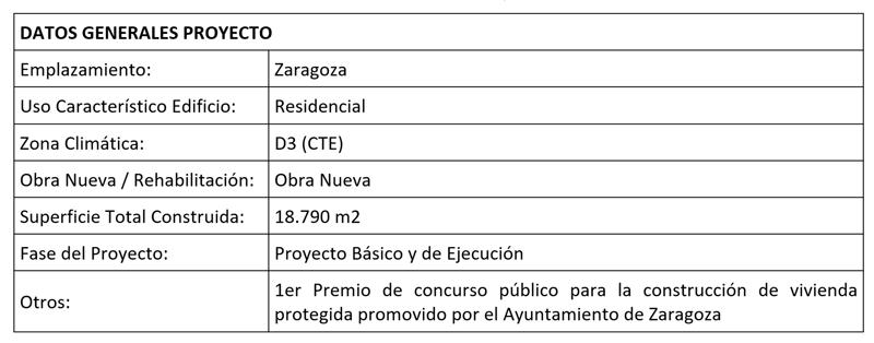 RESIDENCIAL FLUMEN PLUS, PRIMER EDIFICIO MULTIFAMILIAR CERTIFICADO PASSIVHAUS PLUS DE ESPAÑA