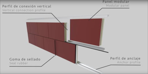 Sistema de fachada VeturKit