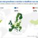 Una encuesta del BEI revela la opinión y el compromiso de los ciudadanos frente al reciclaje y al cambio climático