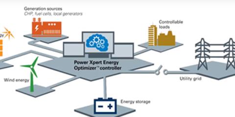 Edificios de Energía Casi Nula utilizando recursos de generación distribuida (solar, eólica y biomasa) y microrredes inteligentes