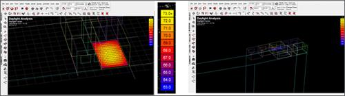 Las herramientas de certificación como motor de cambio gráfico