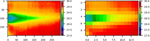 Figura 5. Imagen térmica formada por la temperatura del aire infiltrado sobre superficie. Versiones original y simplificada.