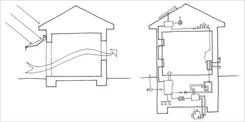El papel del usuario en los Edificios de Energía Casi Nula