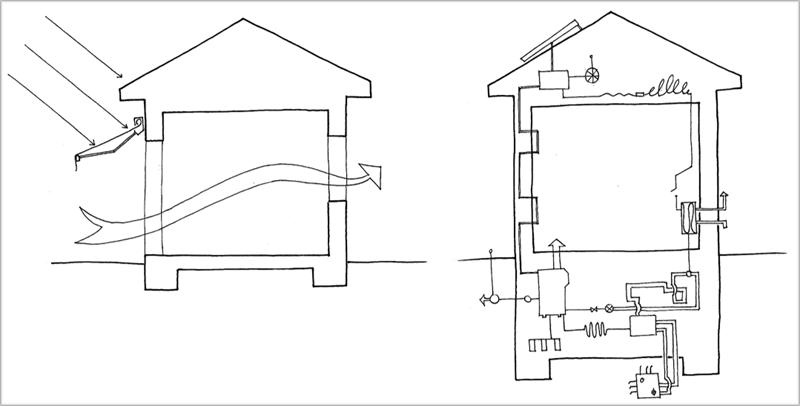 Figura 1. Edificios de Energía Casi Nula: pasivos o bioclimáticos y activos o domóticos.