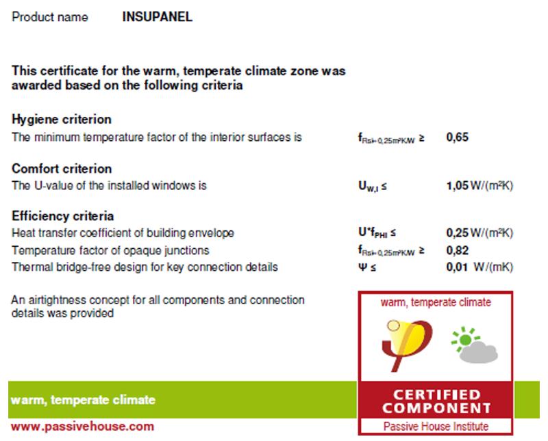 Figura 5. Certificado de componente por el Passivhaus Institut.