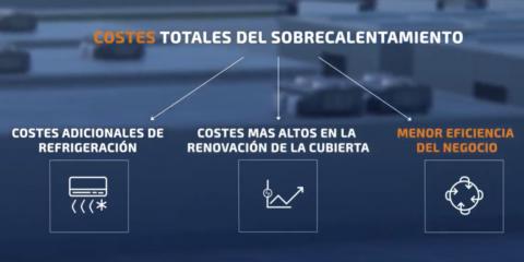 Revestimiento COOL-R de Quilosa