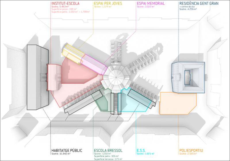 la modelo regeneración urbana barcelona plano nuevo