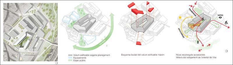 plano reurbanización centro penitenciario trinitat vella barcelona