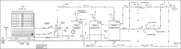 SISTEMA DE AEROTERMIA CON CO2 PARA PRODUCCIÓN COMUNITARIA DE AGUA CALIENTE SANITARIA: RESIDENCIAL ARROYO FRESNO EECN tabla 1