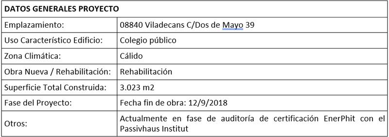 Datos generales del proyecto.