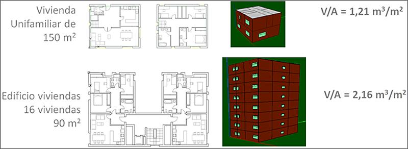Figura 1. Edificios utilizados en el estudio Baxi-Atecyr.