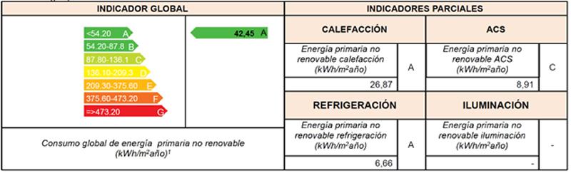 Figura 6. Detalles de resultados Herramienta unificada LIDER-CALENER versión 1.0.1558.1124.