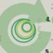 Abierta la convocatoria 2019 de Proyectos Clima para una economía descarbonizada