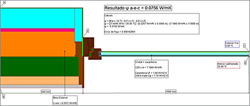 Figura 7. Cálculo de puente térmico de instalación de ventana en la jamba.