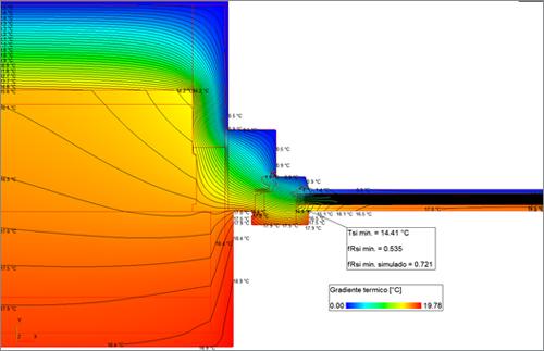 Figura 8. Cálculo de temperatura superficial, confort & higiene.